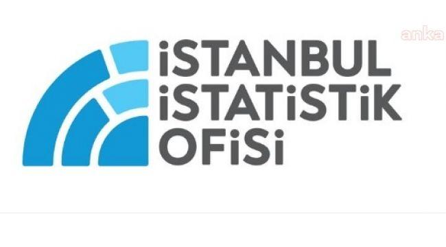 İstanbul'da pandemide tiyatro izleyicisi yarı yarıya düştü, kütüphane ziyareti arttı